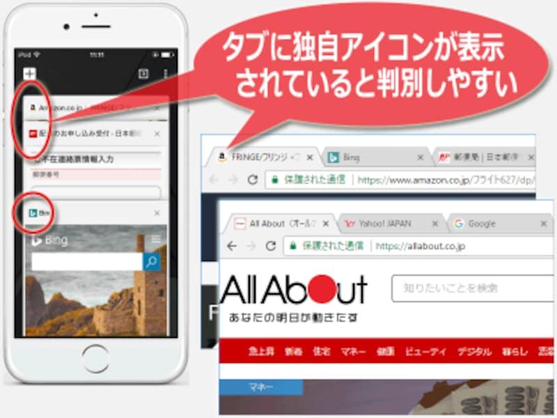 タブにウェブサイト独自のアイコンが表示されていると見分けやすい