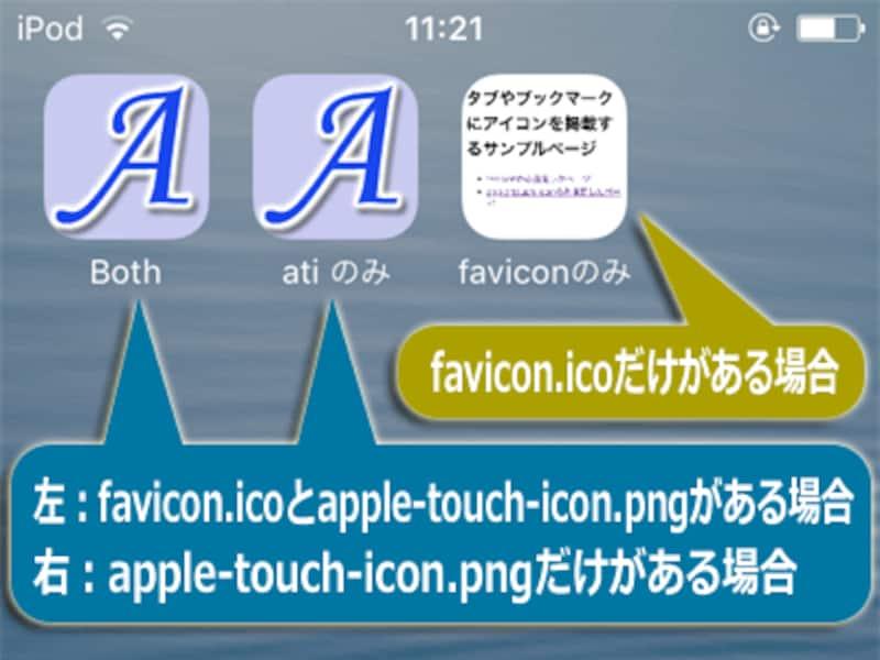 apple-touch-icon.pngがない場合は、ホーム画面に登録しても独自アイコンは表示されず、ウェブページのサムネイル画像がアイコンになる