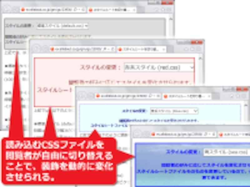 読み込むCSSファイルを閲覧者が自由に選択できるようにすることで、動的にデザインを切り替えられる機能になる