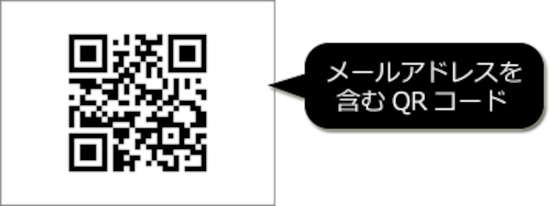 メールアドレスをQRコード画像にした例
