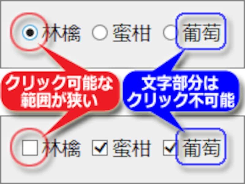 ウェブ上のチェックボックス等は、デフォルトではクリック可能な範囲が狭くて押しにくい