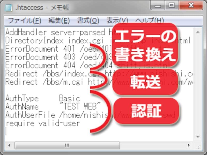 「.htaccess」ファイル1つで様々な特殊機能が実現可能。中身はただのテキストデータ