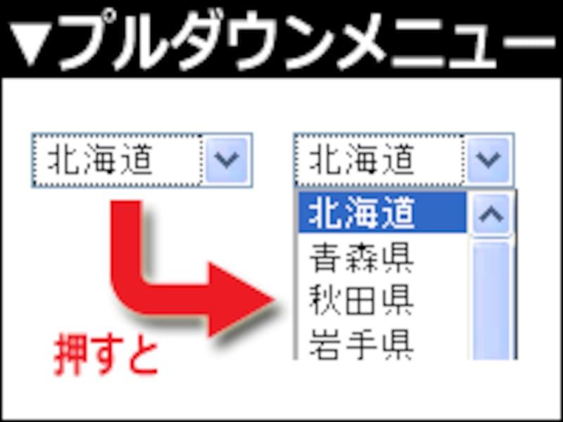 プルダウンメニューは、クリックすると複数の選択肢が見え、そこから1つだけを選択できるUI