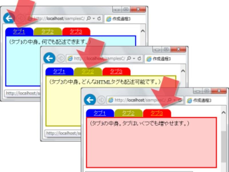 ここまでのソースでできあがる「タブ」機能の表示例