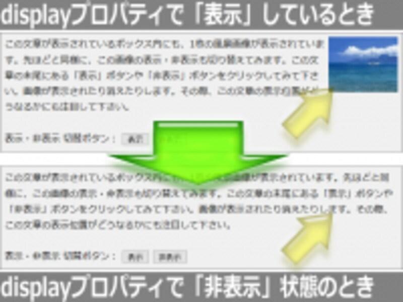 displayプロパティで表示/非表示を切り替えた場合