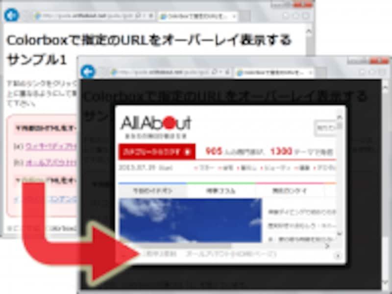 拡大画像だけでなく別ページの内容すらもオーバーレイ表示できるColorbox