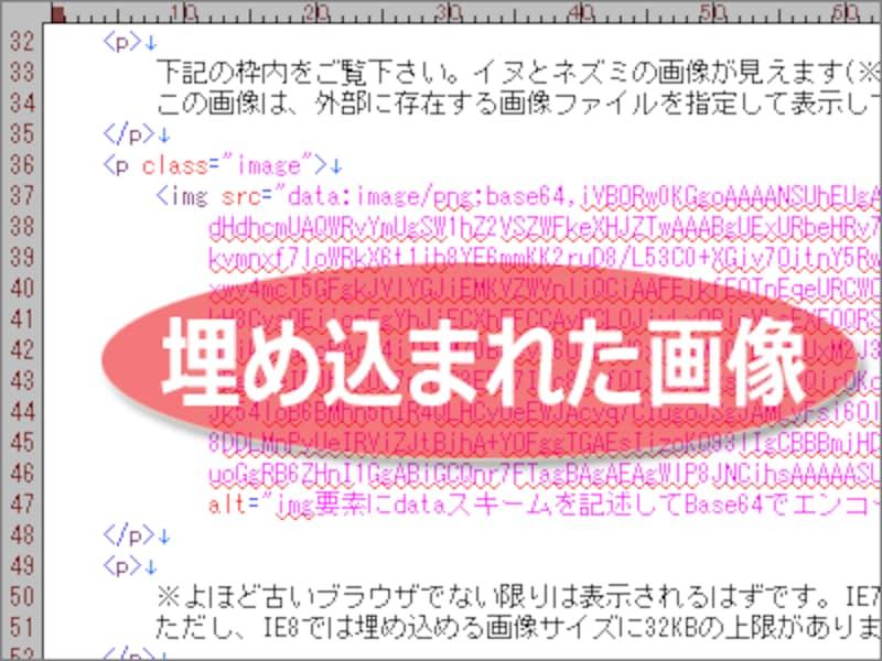 HTMLソースの中に、テキストデータ化された画像を埋め込んだ例