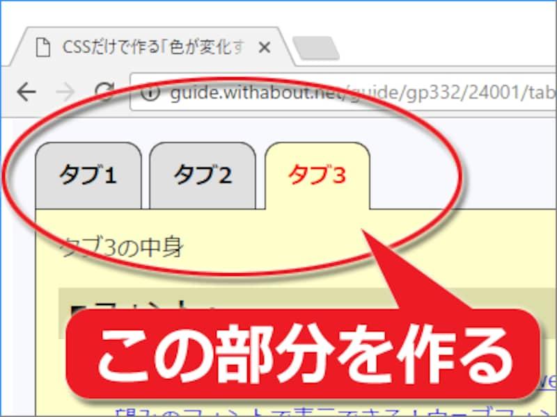 上部のタブに見える部分をHTML+CSSで作る