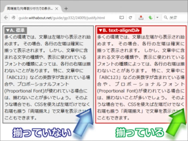 Firefoxでの表示例(両端揃えになっている)