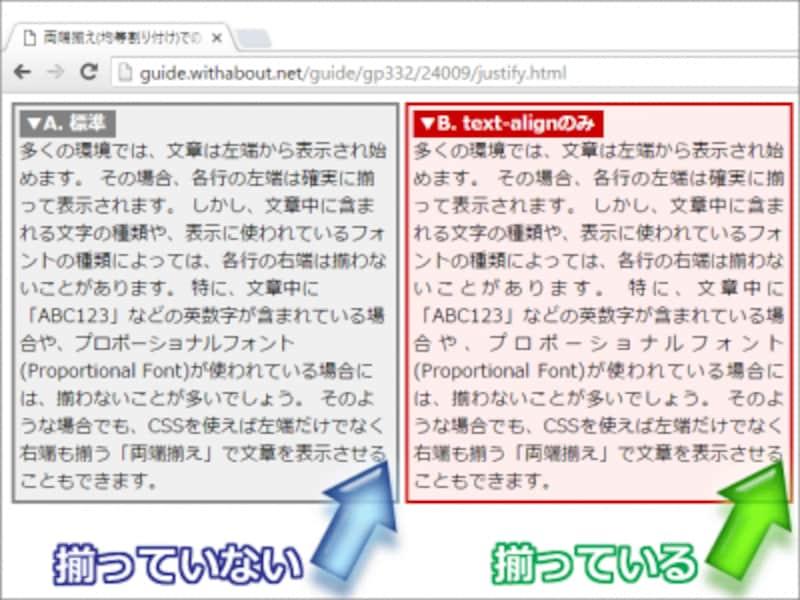 Chromeでの表示例(両端揃えになっている)
