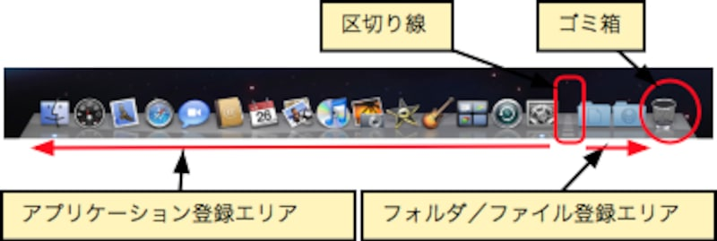 //imgcp.aacdn.jp/img-a/800/auto/aa/gm/article/2/4/6/1/dock.jpg
