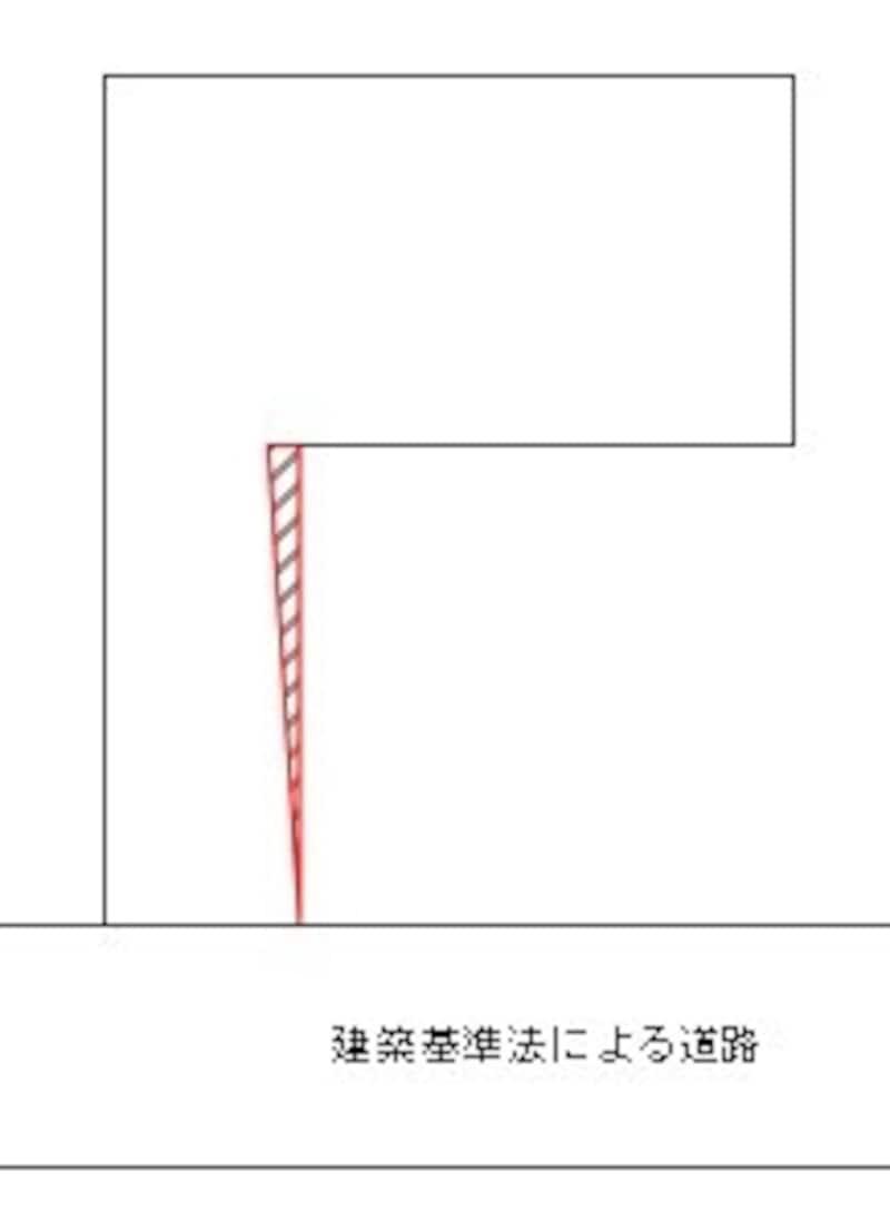 旗ざお状敷地の略図
