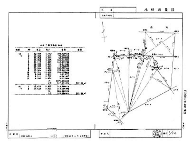 地積測量図の例