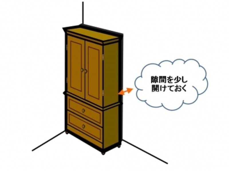 家具の背面には空間を開けて置いて空気を通す
