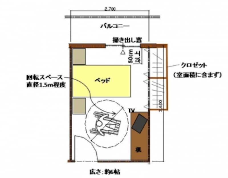 【図4】高齢になってからの寝室の必要寸法の例。寝室で過ごす時間が増えると考えられ、より居心地の良い空間が求められる。