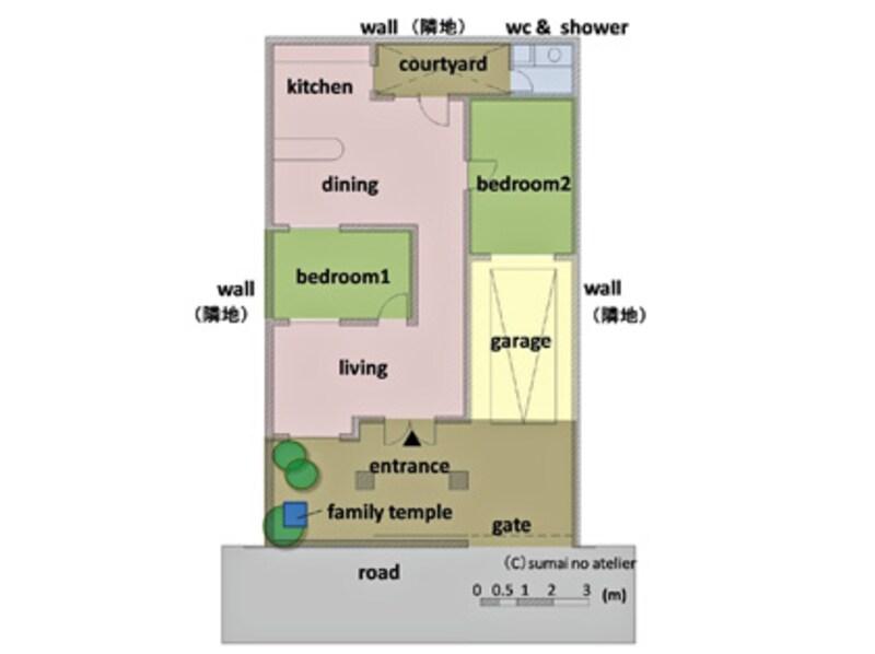 【図1】ミドルクラス(中級クラス)の分譲住宅間取り図。現地でスケッチしたものを元にガイドが作成。