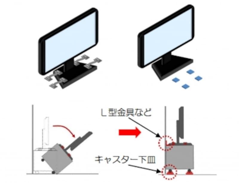テレビの落下・転倒・移動防止対策として、テレビは固定したテレビ台に固定しましょう。画像出典:東京消防庁