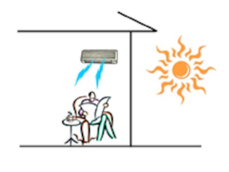 夏に冷房の効いた部屋から暑い外に出たときに体が受ける影響をコールドショックといいます。