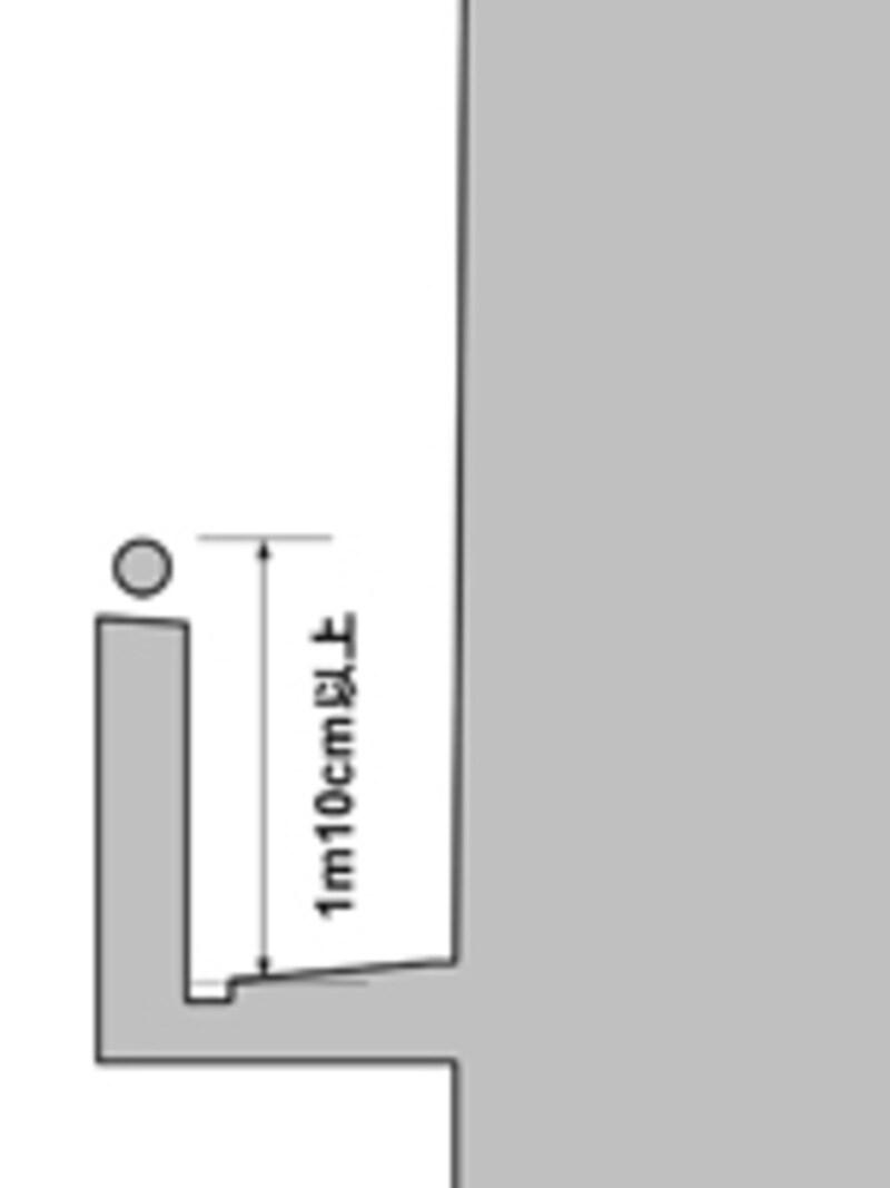 手摺の高さの基準