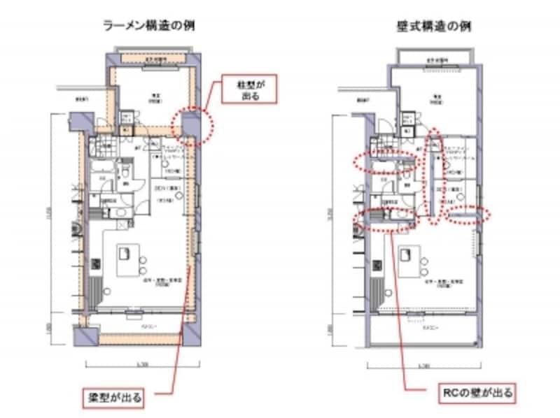 ラーメン構造と壁式構造。同じ間取りでもラーメン構造(左)では室内に梁型や柱型が出る。壁式構造(右)は室内に柱・梁型は出ない。クリックで拡大。