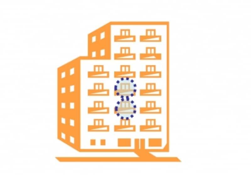 ○のついた住居が省エネ性が高い住居です。