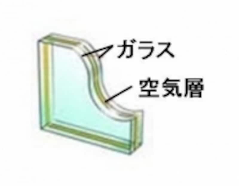 複層ガラス概念図