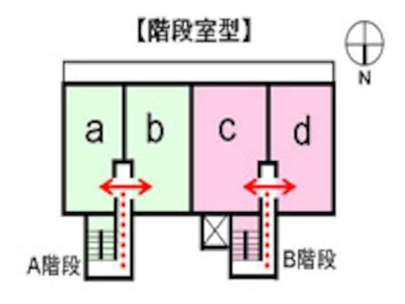 【図4】階段室型
