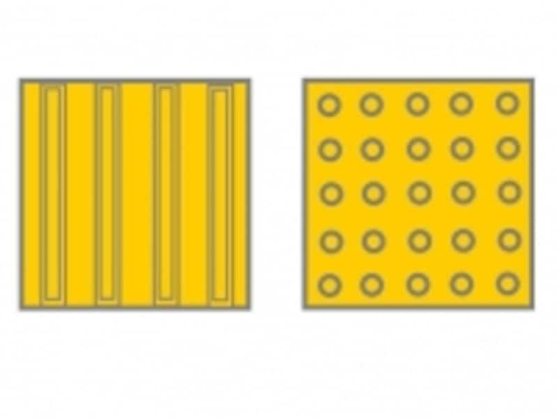 左:線状ブロックundefined右:点状ブロック