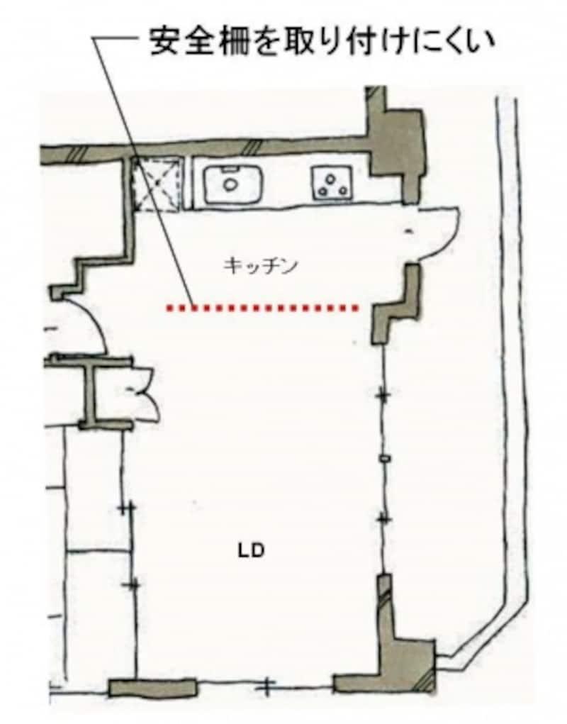 【図2】安全柵が取り付けにくい間取りの例