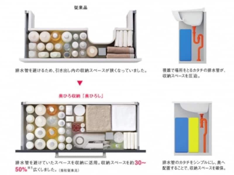 配管に工夫を施し、たっぷりとした収納を確保。[奥ひろし]undefinedTOTOundefinedhttp://www.toto.co.jp/
