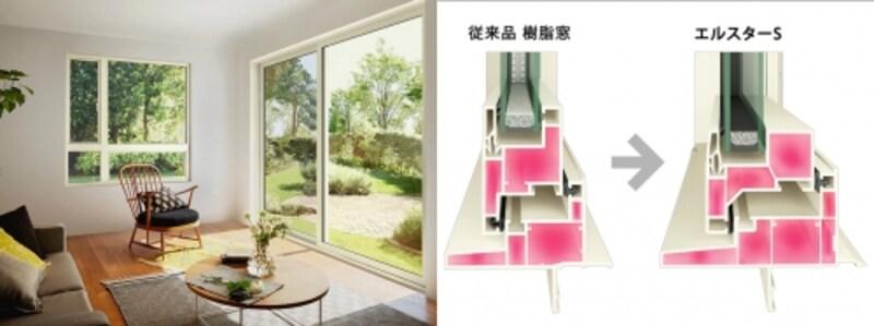 フレームはスリムになりガラス面も大きく。フレーム内の中空層によって、熱が伝わりにくい。[エルスターS]undefinedLIXILundefinedhttp://www.lixil.co.jp/