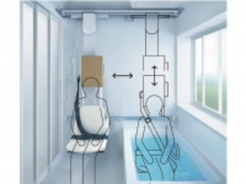 不自由な身体でもリフトで入浴することが可能になる機器も用意されている。[サザナundefinedスライドチェア]