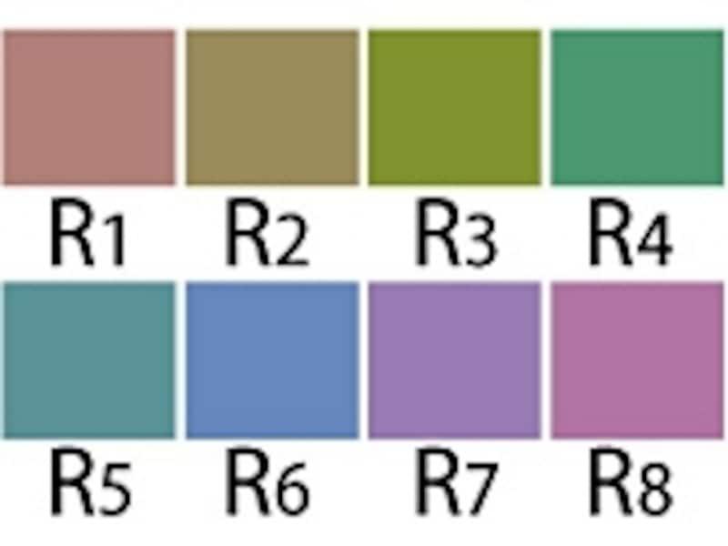 平均演色評価数用試験色