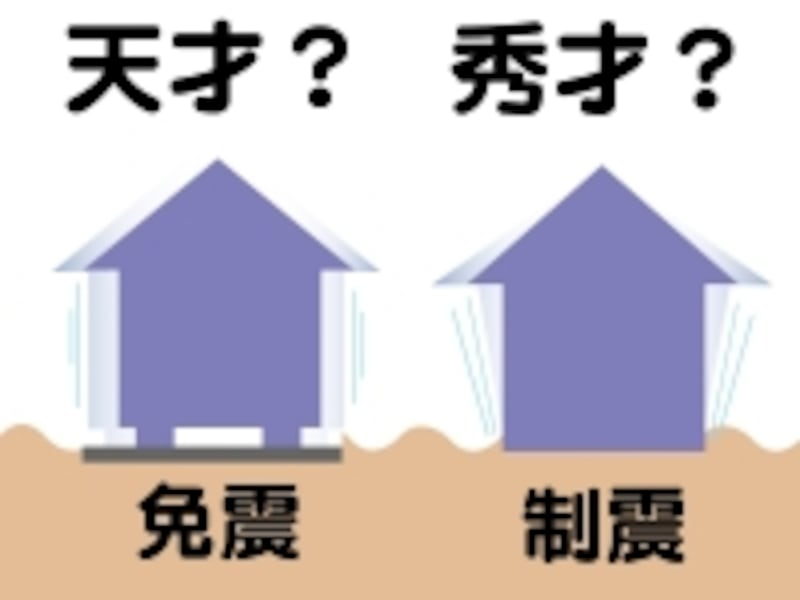 免震装置イメージと制震装置イメージ