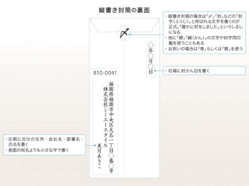 封筒の宛名の書き方a4封筒横書きは宛名書きのビジネス作法
