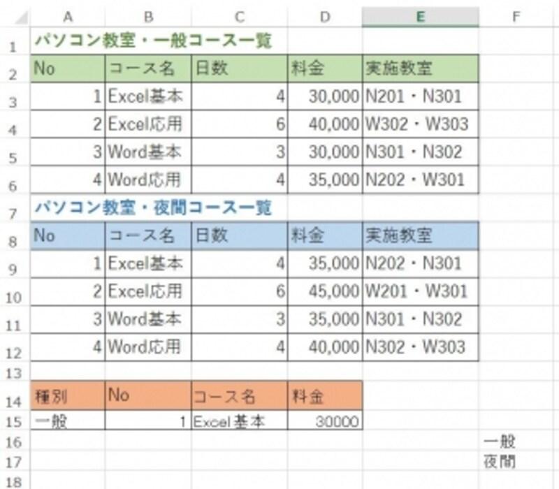 VLOOKUP関数を利用し、ひとまず、「一般」の表からデータを取り出す形で作成