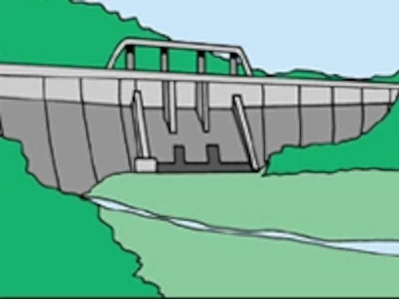 ソフトウェア開発がダム建設と同じ会計基準に