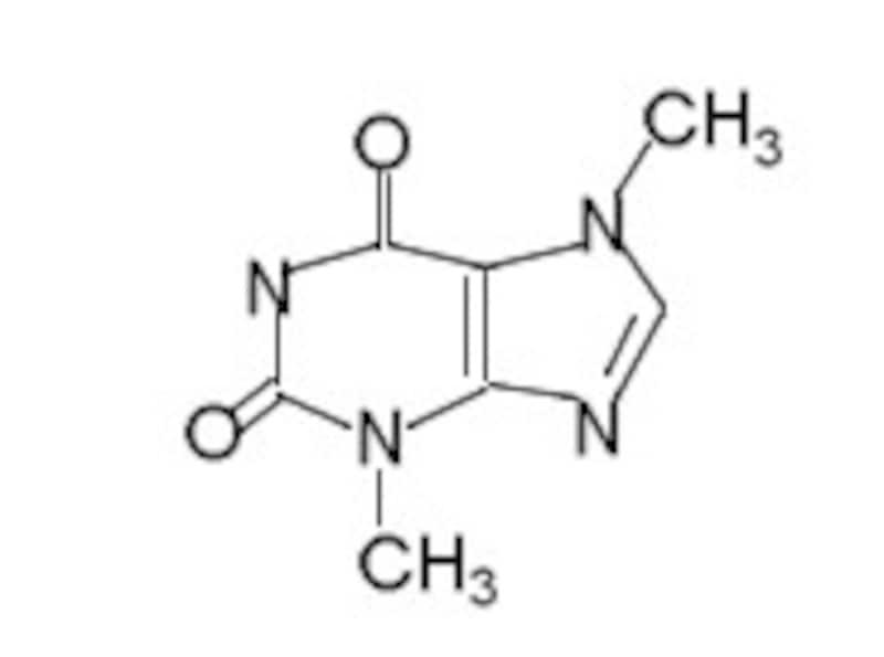 チョコに含まれるテオブロミンは犬には毒です。犬にチョコはダメですよ