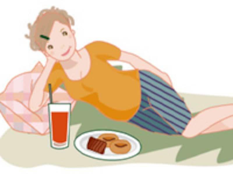 体重とカロリー
