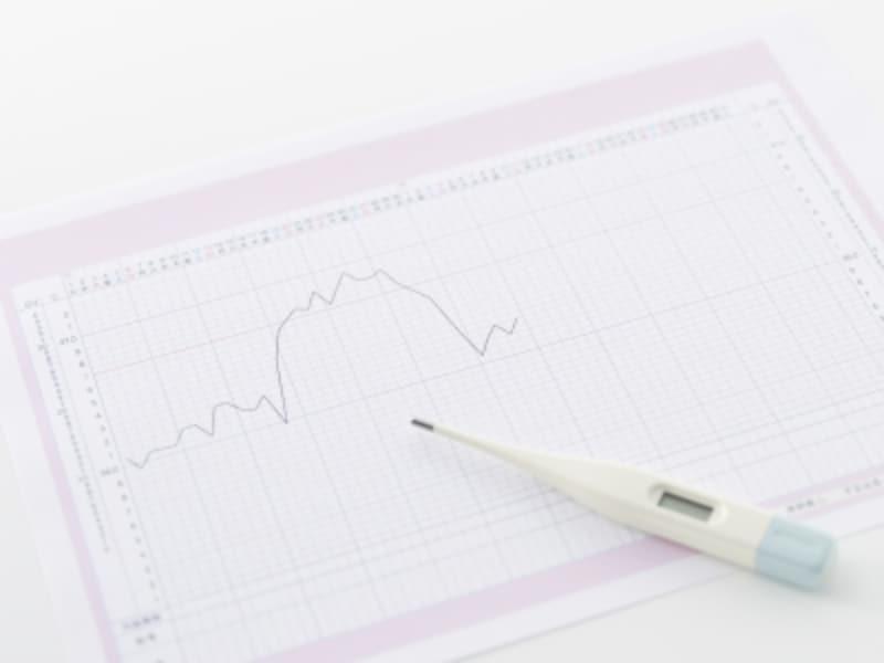 基礎体温表と基礎体温計