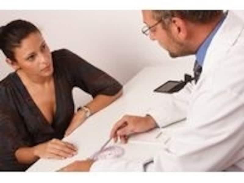 月経痛がひどければ早めに受診を
