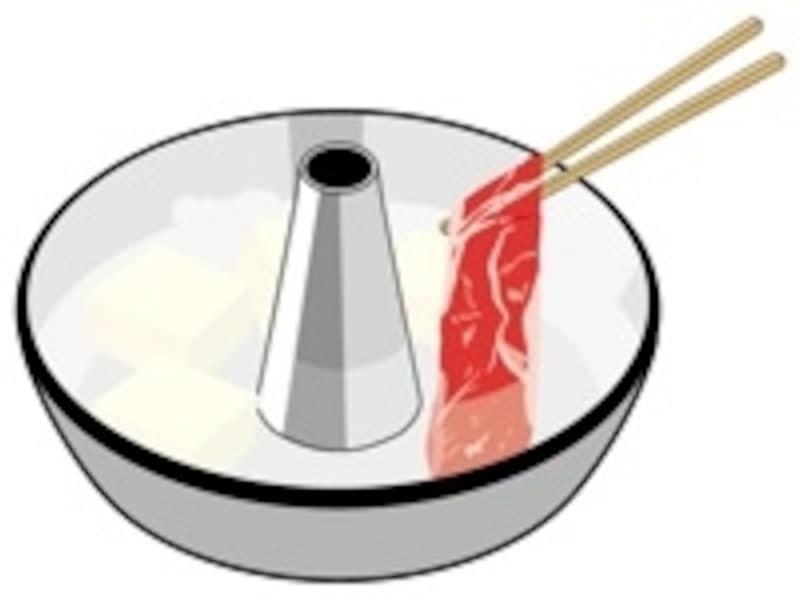 加熱によるタンパク質は変性します。これは、人間の組織も同様ですが、