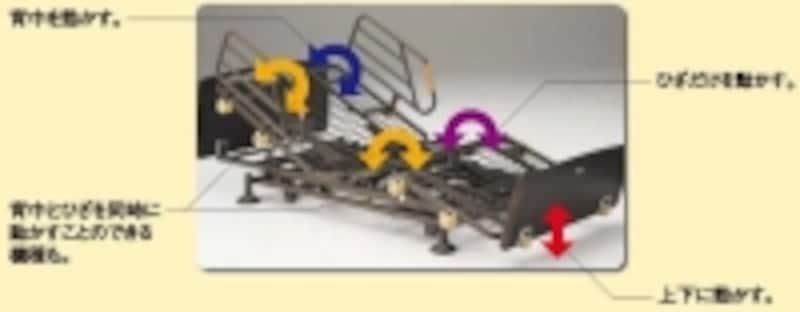 3モーター(画像をクリックすると拡大します)