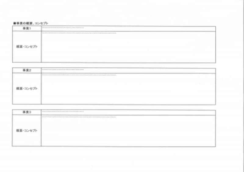 事業計画書 事業の概要、コンセプト