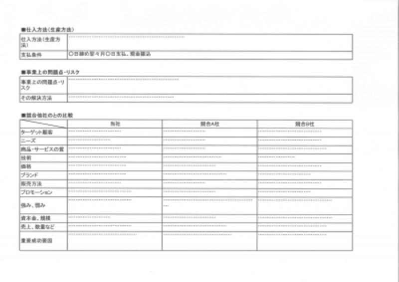 事業計画書 仕入方法(生産方法)