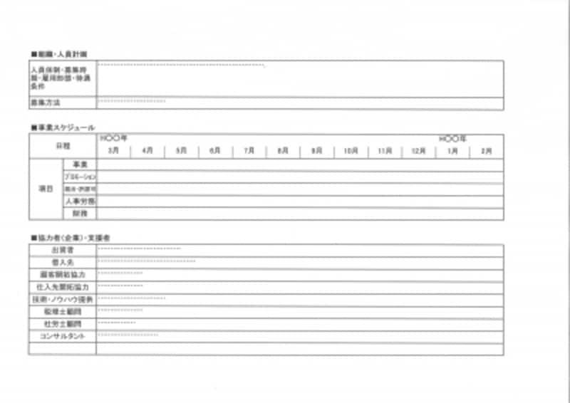 事業計画書 組織・人員計画