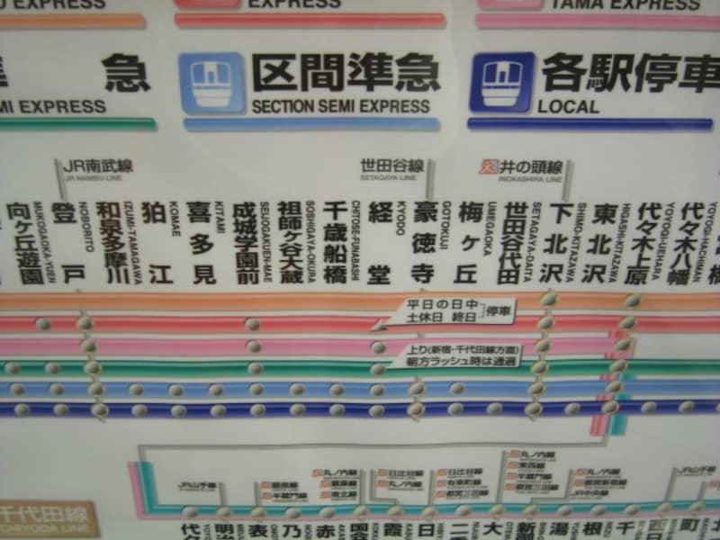 小田急線時刻表