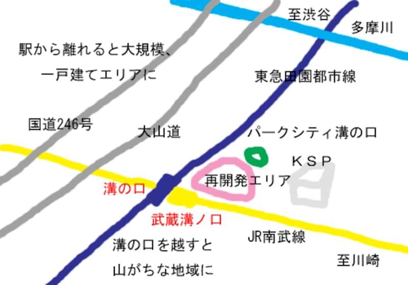 溝の口周辺地図