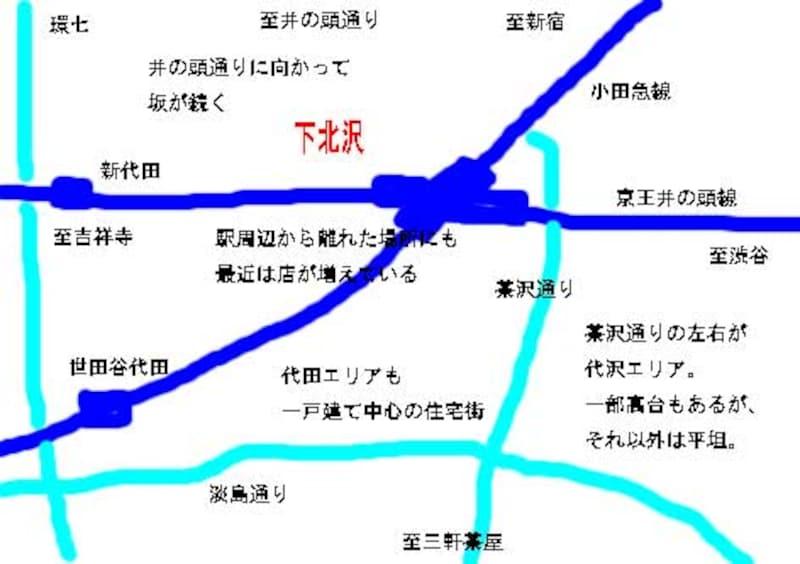下北沢の位置関係