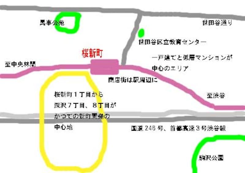 桜新町駅周辺の位置関係